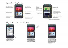 UI & UX | PDA Applications